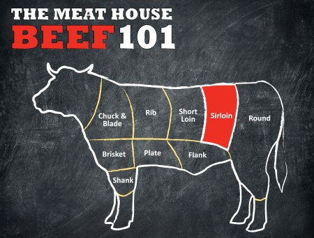 Beef 101 (Sirloin) (3)